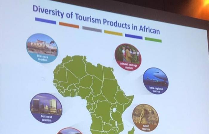 رانيا المشاط: 72.8 مليار دولار مساهمة قطاع السياحة فى الاقتصاد الأفريقى عام 2017