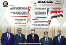 Photo of بالإنفو جراف… الحصاد الأسبوعي لمجلس الوزراء خلال الفترة من 12 حتى 18 سبتمبر 2020