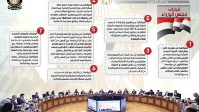 Photo of بالإنفو جراف… الحصاد الأسبوعي لمجلس الوزراء خلال الفترة من 19 حتى 25 سبتمبر 2020
