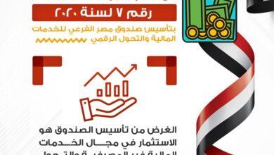 Photo of رسميًا.. السعيد تُصدر قرارًا بتأسيس صندوق فرعي للخدمات المالية والتحول الرقمي