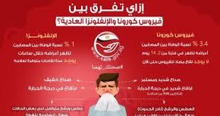 Photo of الصحة توضح أعراض الإصابة بالأنفلونزا