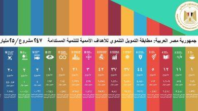 "Photo of وزيرة التعاون الدولي: مصر الأولى عربيًا في تقرير ""الاسكوا"" عن منصات أهداف التنمية المستدامة"
