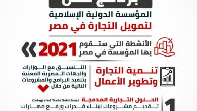 Photo of وزارة التخطيط والتنمية الاقتصادية تعلن برنامج عمل المؤسسة الدولية الإسلامية لتمويل التجارة في مصر لعام 2021