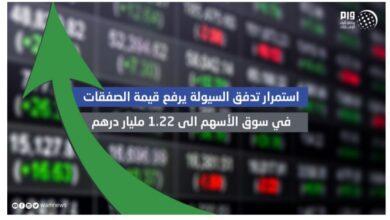 Photo of الإمارات : استمرار تدفق السيولة يرفع قيمة الصفقات في سوق الأسهم الى 1.22 مليار درهم