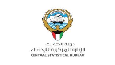 """Photo of الإحصاء الكويتية """": ارتفاع التضخم محليا 3.12 % في أبريل الماضي"""